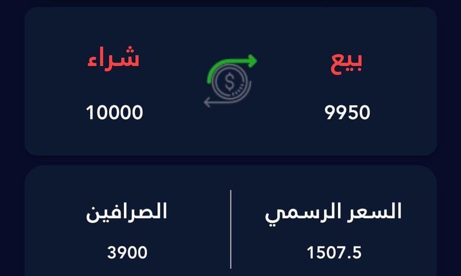 دولار السوق السوداء يلامس الـ10.000 آلاف ليرة لبنانية للمرة الأولى